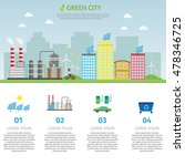 ecology infographic vector... | Shutterstock .eps vector #478346725