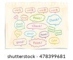 navigation pins set vector  | Shutterstock .eps vector #478399681