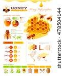 Bee Honey Template Infographics....