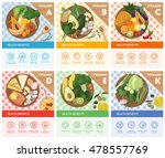 Stock vector vitamin food sources and health benefits food on a chopping board and icons set top view 478557769