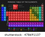 periodic table of the elements... | Shutterstock .eps vector #478691137