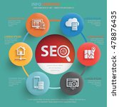 seo development info graphic...
