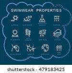 woman swimwear and swim suits... | Shutterstock .eps vector #479183425