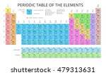 mendeleev periodic table of the ... | Shutterstock .eps vector #479313631