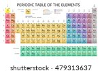 mendeleev periodic table of the ... | Shutterstock .eps vector #479313637