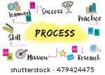 plan process strategy challenge ... | Shutterstock . vector #479424475
