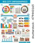 bid city infographics with... | Shutterstock .eps vector #479443165