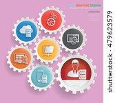 admin developer info graphic... | Shutterstock .eps vector #479623579