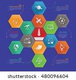 science info graphic design...