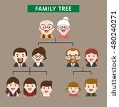 the family tree of young couple ... | Shutterstock .eps vector #480240271