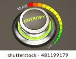 High Entropy Concept  3d...