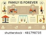family is forever infographic...   Shutterstock .eps vector #481798735