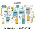 education infographic design ... | Shutterstock .eps vector #482963341