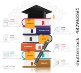 education infographic design ... | Shutterstock .eps vector #482963365