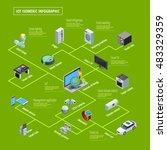 internet of things smart home... | Shutterstock .eps vector #483329359