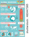 global warming infographics.... | Shutterstock .eps vector #483447385