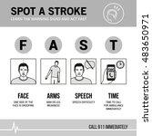 stroke emergency awareness and... | Shutterstock .eps vector #483650971