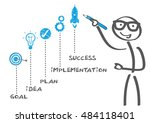 stick figure drawing planning... | Shutterstock .eps vector #484118401