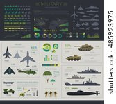 military infographic set.... | Shutterstock .eps vector #485923975