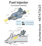 fuel injection is the... | Shutterstock .eps vector #487473625