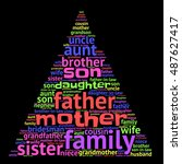 family relations word cloud | Shutterstock .eps vector #487627417
