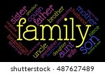 family relations word cloud | Shutterstock .eps vector #487627489