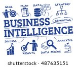 business intelligence. chart... | Shutterstock .eps vector #487635151