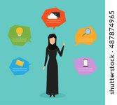 business arab woman character...   Shutterstock .eps vector #487874965