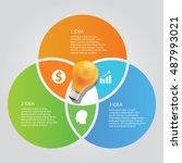 three 3 circle info graphic... | Shutterstock .eps vector #487993021