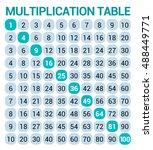 vector multiplication table.... | Shutterstock .eps vector #488449771