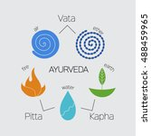 ayurveda doshas illustration.... | Shutterstock .eps vector #488459965
