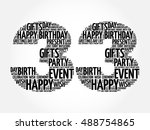 Happy 33rd Birthday Word Cloud...