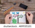 old habits   new habits... | Shutterstock . vector #489935101