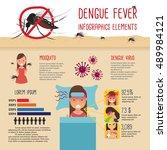 dengue fever infographics  | Shutterstock .eps vector #489984121