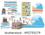 infographics elements. detail... | Shutterstock .eps vector #492755179