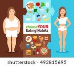 eating habits vector women... | Shutterstock .eps vector #492815695