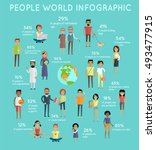 people world infographic.... | Shutterstock .eps vector #493477915