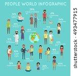 people world infographic.... | Shutterstock .eps vector #493477915