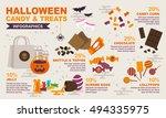 halloween candy and treats... | Shutterstock .eps vector #494335975