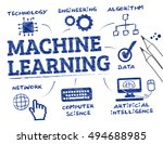machine learning. chart with... | Shutterstock .eps vector #494688985