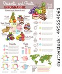 desserts and fruits... | Shutterstock .eps vector #495324061