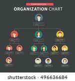 organization chart   team  ... | Shutterstock .eps vector #496636684