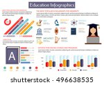 education infographics placard... | Shutterstock .eps vector #496638535