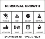 personal growth. chart with...