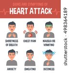 heart attack infographic.... | Shutterstock . vector #498364189