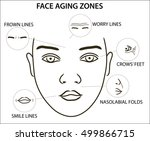 woman's face with the places... | Shutterstock .eps vector #499866715