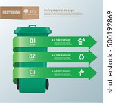 recycle waste bins infographic  ...   Shutterstock .eps vector #500192869