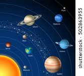card with solar system  sun and ... | Shutterstock . vector #502863955