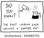 internet facts about first...