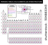 periodic table of the elements... | Shutterstock .eps vector #504883345